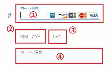 ネット通販とかでよく見るクレジットカードの入力フォーム